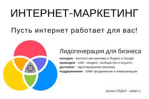 Группа СЕДАЛ - консалтинг и интернет-маркетинг